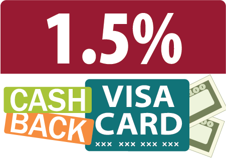 1.5% cash back visa card